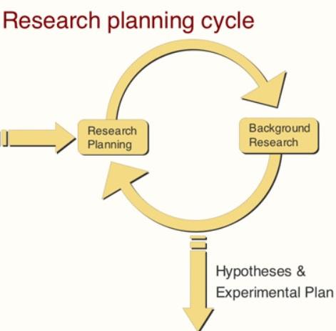 1日短期集中研究計画勉強会講座(スカイプによる個別指導&添削でフォローアップ)