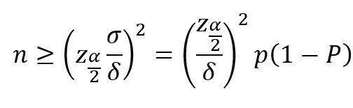 アンケート調査など量的研究で必要なサンプル数の出し方